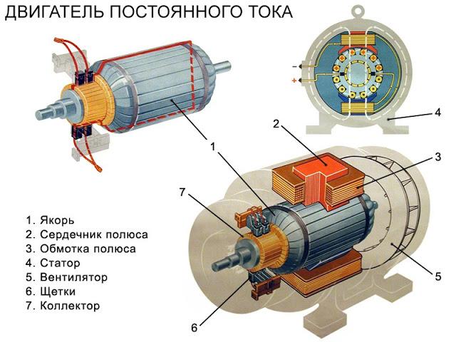 Szinkron motor indítása