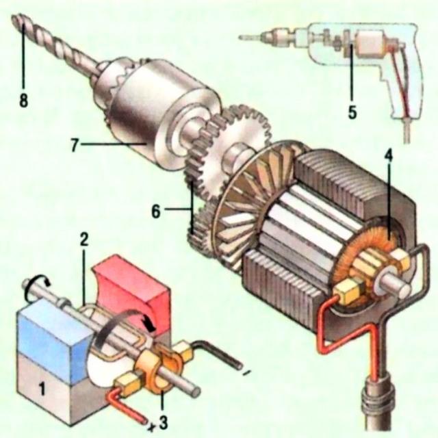 Váltóáramú motor működése